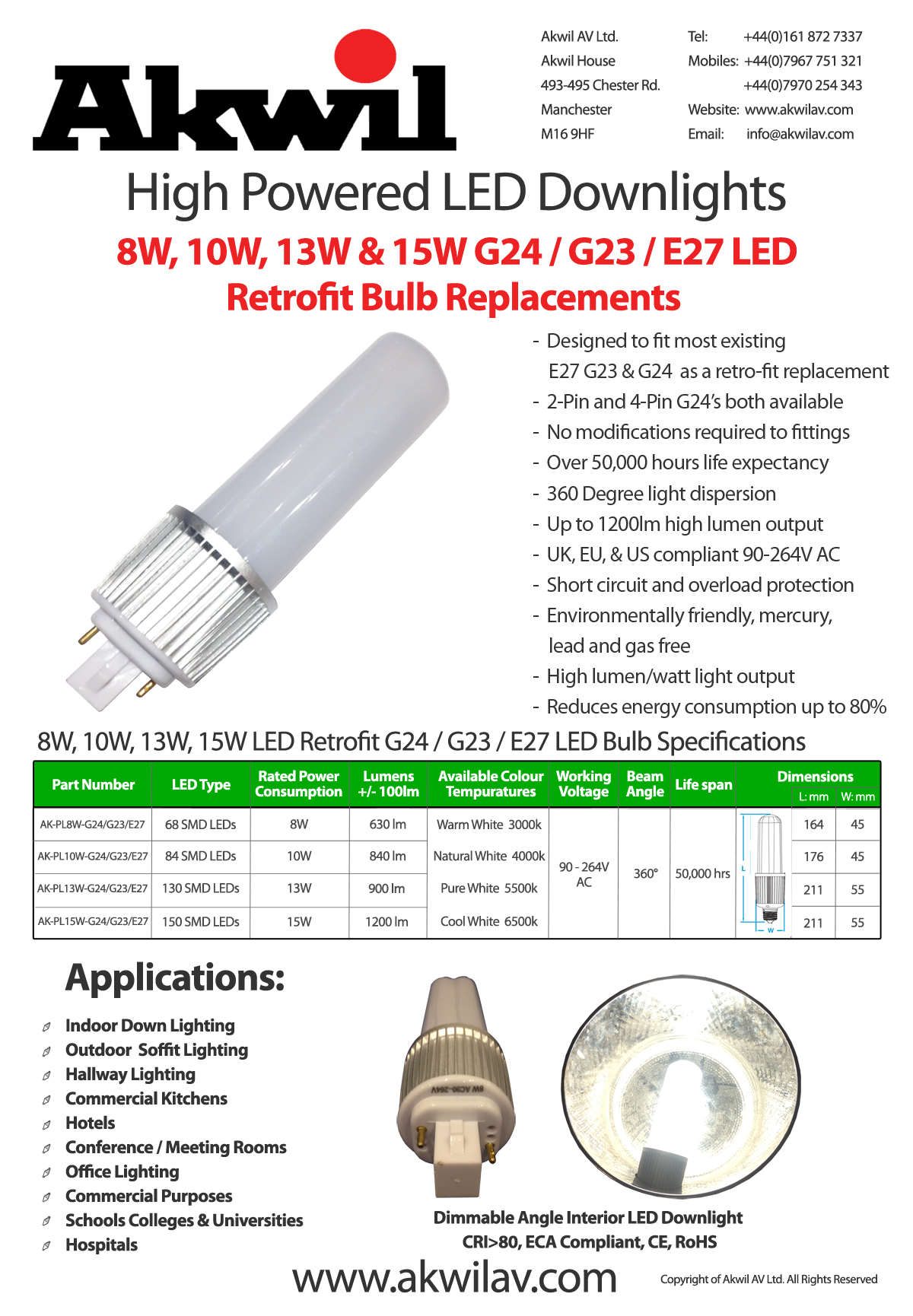 Akwil%208W-10W-13W-15W%20LED%20Retro-fit