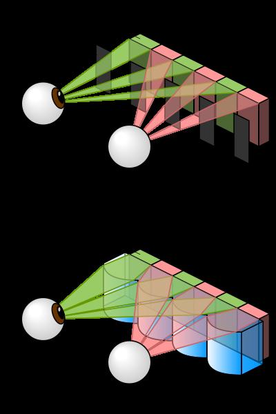 Parallax_barrier_vs_lenticular_screen-di