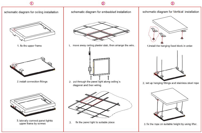 Led Panel Wiring Diagram - Wiring Diagram Code