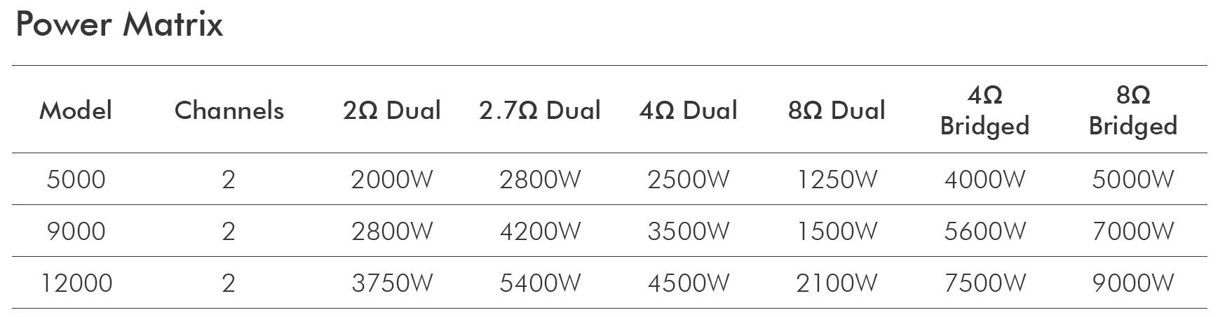 i-tech-12000-hd-power-amplifier