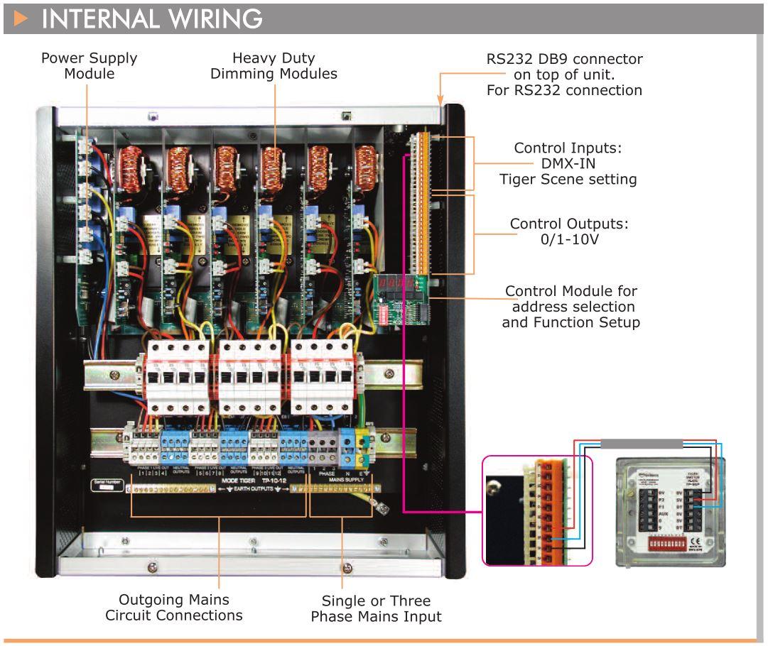 Mode-Lighting-Dimmer-Pack-TP-10-12-wirin