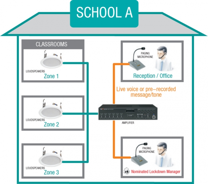school intercom system