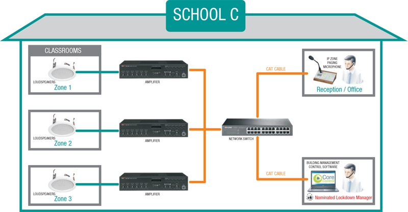 school pa system c