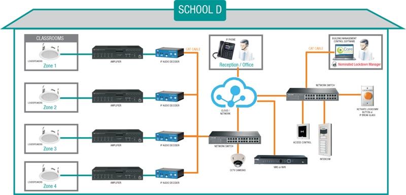 school ip pa system
