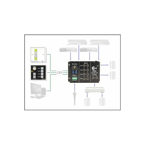 AU4P As AU4L but with built in 20W per channel amplifier