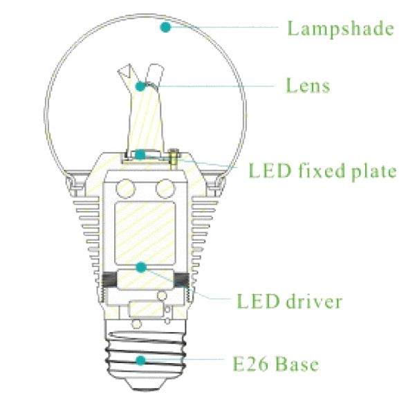 10W LED Light Bulb Dimmable 860lm Sharp LED CRI